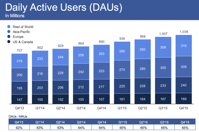 Gli algoritmi (di Facebook, Twitter e Instagram) sono il male?