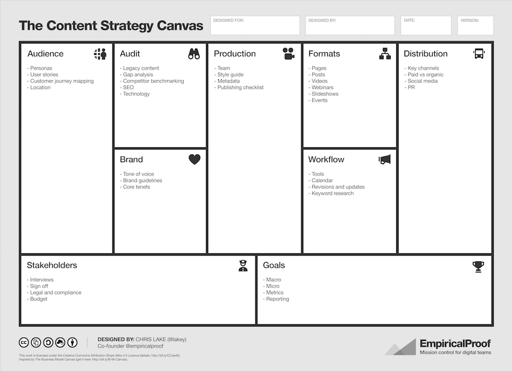 EmpiricalProof_Content_Strategy_Canvas_sample_1000